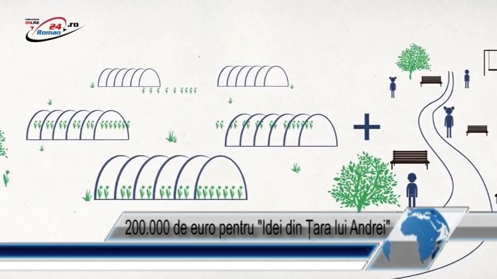 200.000 de euro pentru Idei din Țara lui Andrei