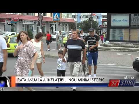 RATA ANUALĂ A INFLAŢIEI, NOU MINIM ISTORIC