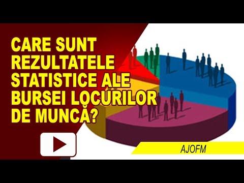 REZULTATELE BURSEI LOCURILOR DE MUNCĂ